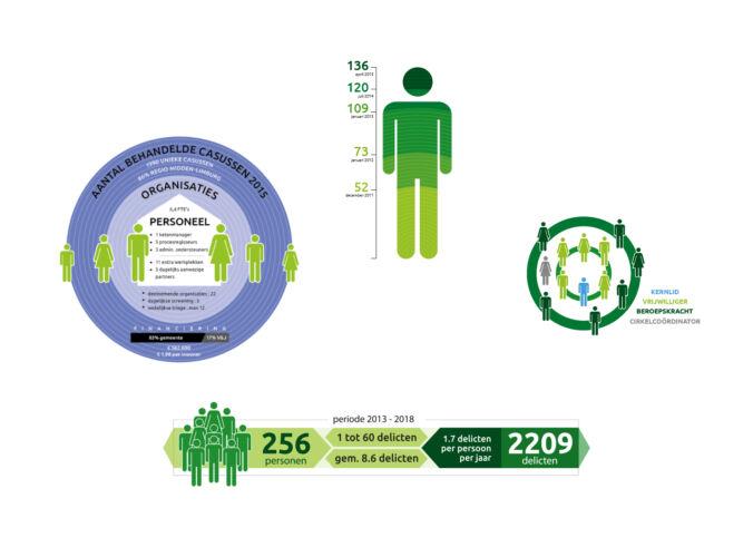 1_infographics