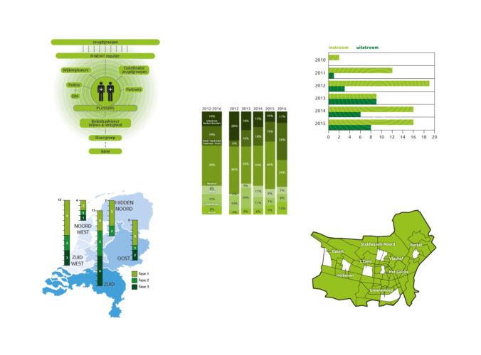 2_infographics